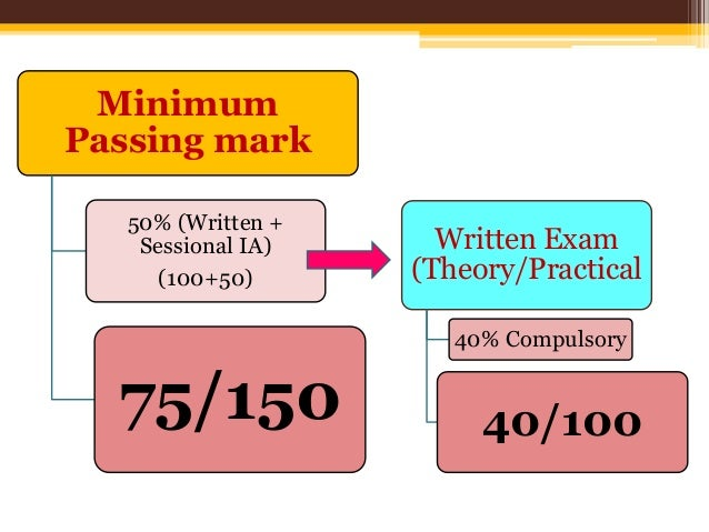 What is minimum passing marks required in bsc exam?