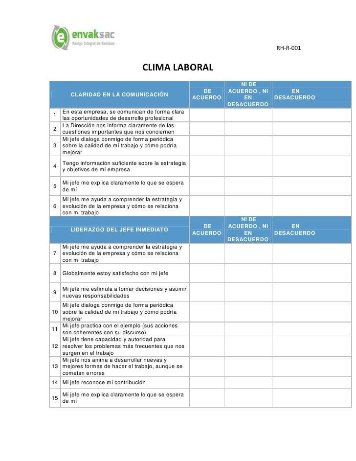test medir clima laboral: