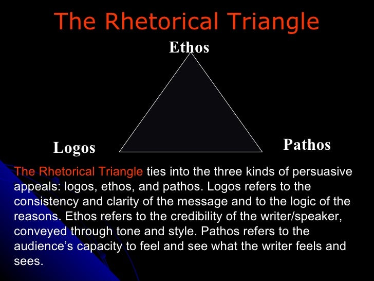 What is pathos in an essay