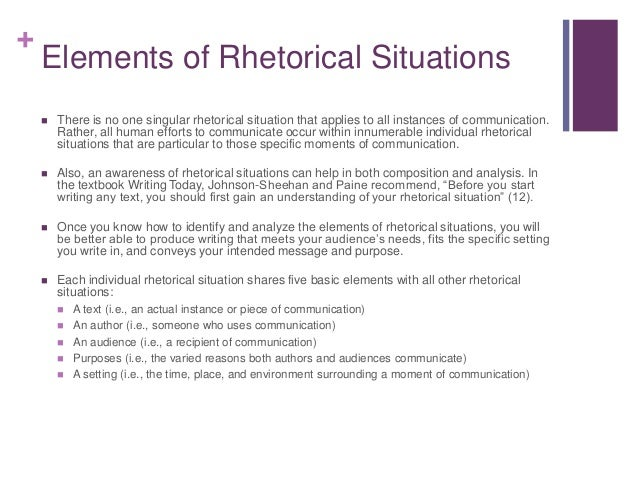 essay rhetorical situation The rhetorical situation consists of a few different elements that the writer must consider when planning and writing an effective essay the reader must consider his.