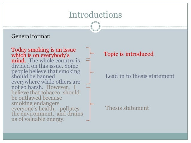 an introduction to the issue of smoking