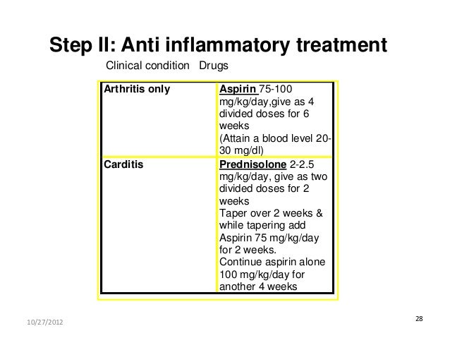 benadryl impotens