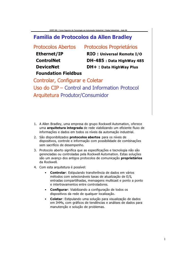 CEFET-RN / Curso Superior de Tecnologia em Automação Industrial / Redes Industriais – Aula 06     Família de Protocolos da...