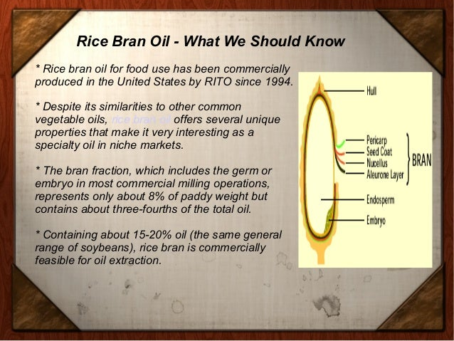 Rice Bran Oil - What We Should Know* Rice bran oil for food use has been commerciallyproduced in the United States by RITO...