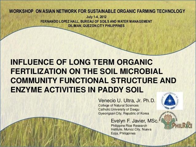 Organic fertilization and microbial dynamics
