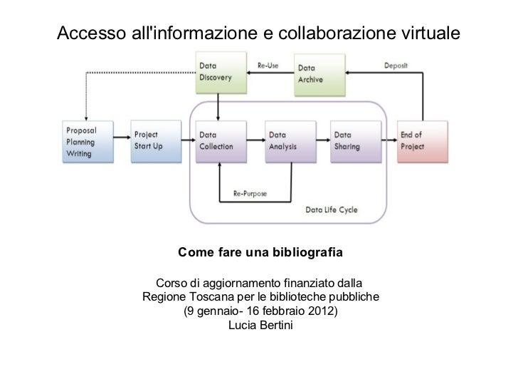Accesso all'informazione e collaborazione virtuale Come fare una bibliografia Corso di aggiornamento finanziato dalla  Reg...
