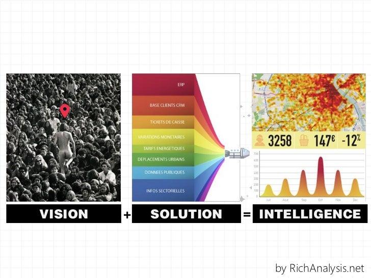 VISION   +   SOLUTION   = INTELLIGENCE                           by RichAnalysis.net