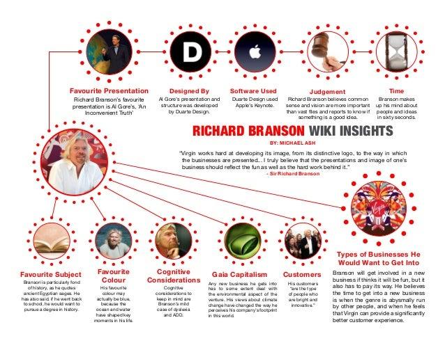 Richard Branson Wiki Insights