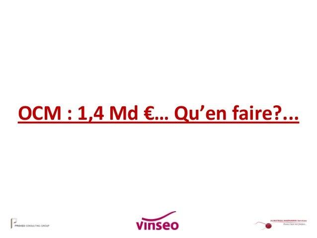1OCM:1,4Md€… Qu'enfaire?...
