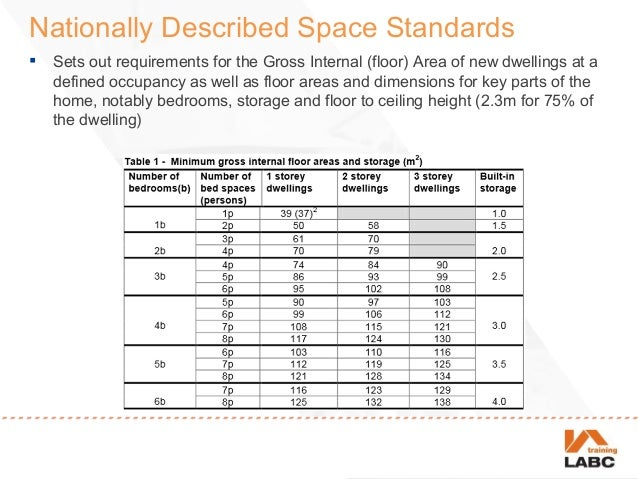 Housing Standards Review Building Regulations Perspective