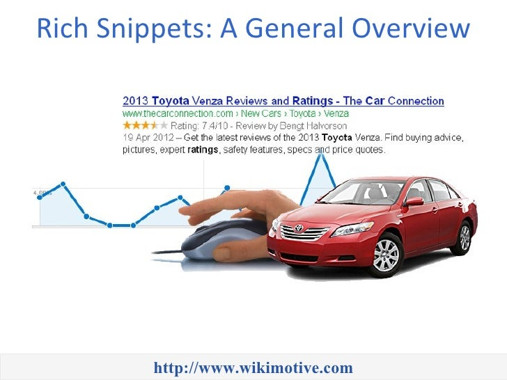 Rich Snippets: A General Overview        http://www.wikimotive.com