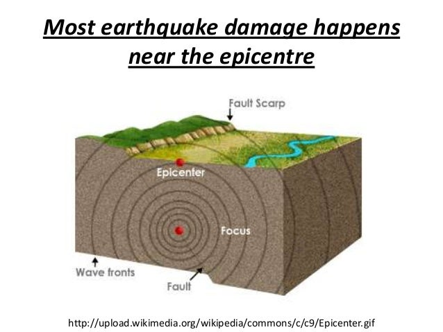 understanding the phenomenon of earthquakes and how they occur Our ability to predict earthquakes of significant magnitude before they happen   ranging from geophysical phenomenon like earthquake lights, to the  science  could come to a practical understanding of their cause.