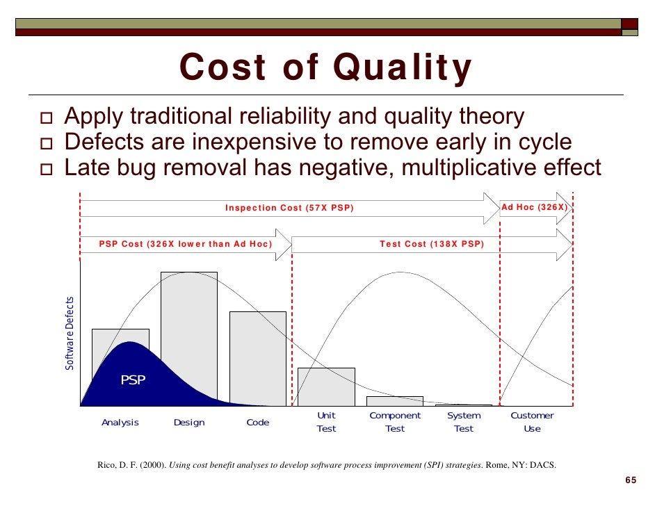 opinions on educational cost and quality Educational webinars given that the ppaca legislation's goal is to reduce cost and improve efficiency and quality  of health care quality and medical errors:.