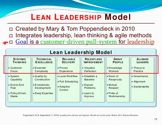 leading lean software development pdf