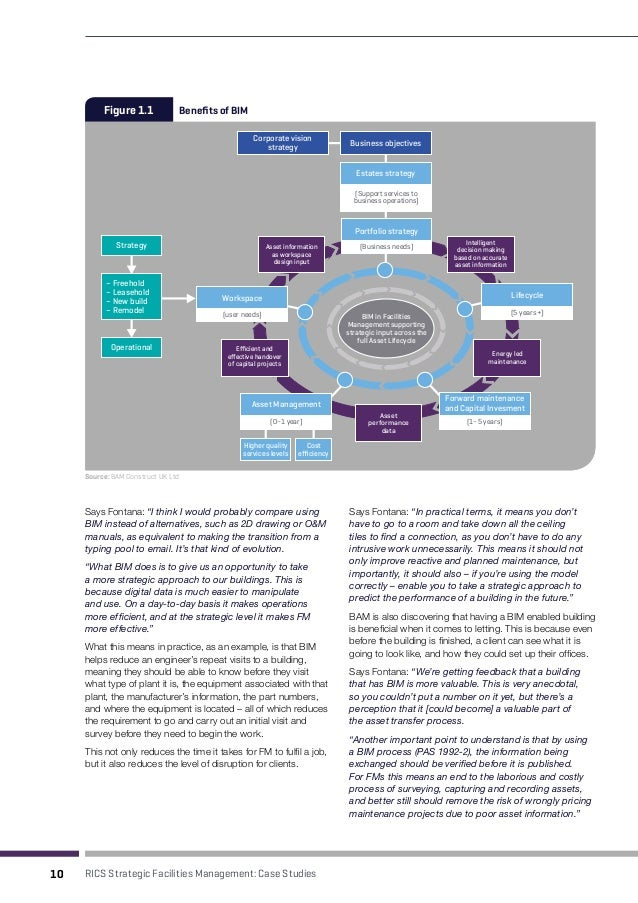 strategic management case study with solution