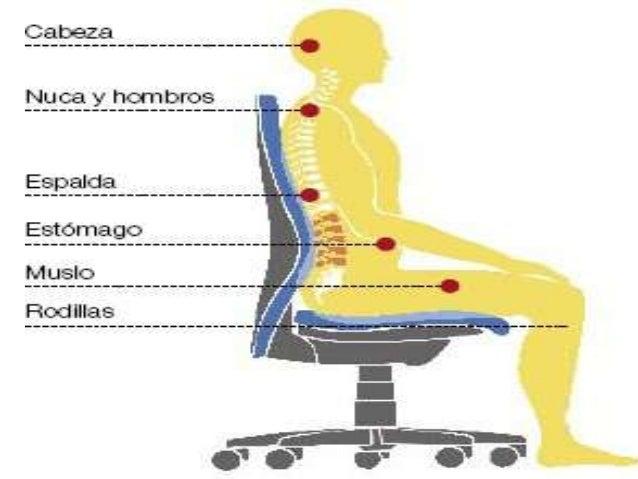 Riesgos ergonomico salud ocupacional