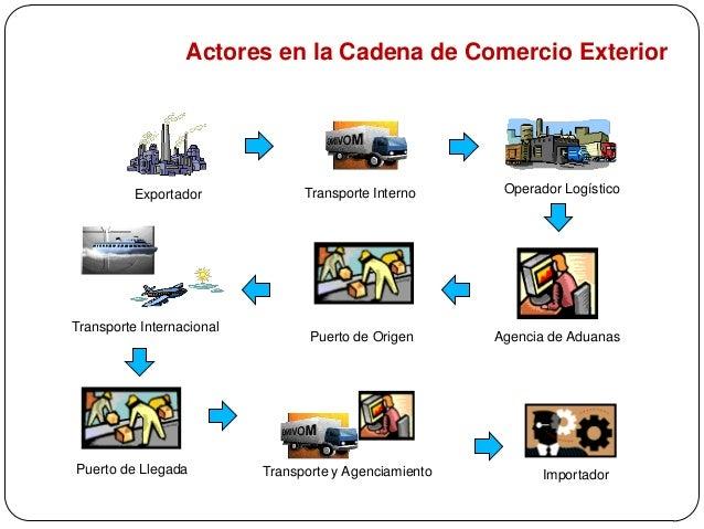 Riesgos relacionados comercio exterior for Agencias de comercio exterior