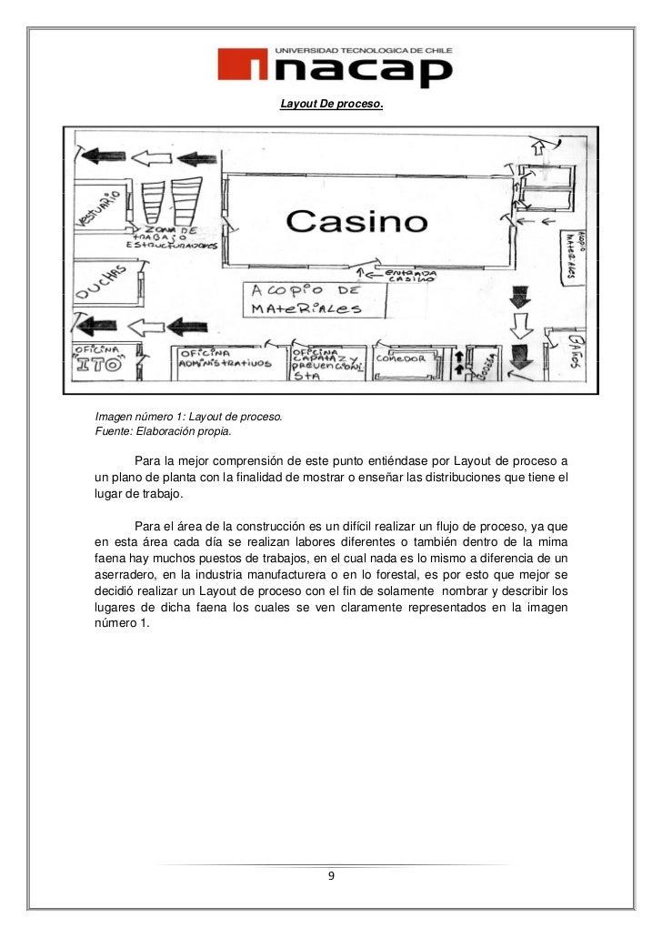 Accesorios De Baño Fanaloza:layout de proceso imagen número 1 layout de proceso fuente
