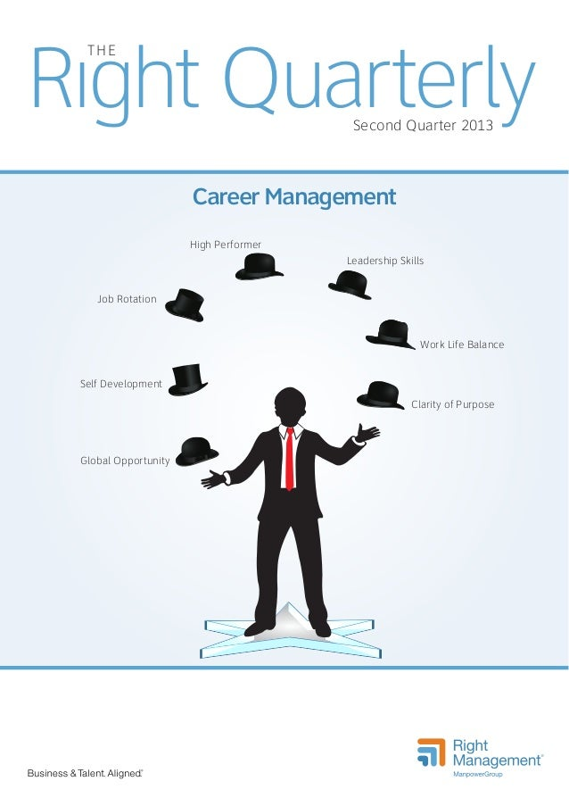 Right Quarterly THE  Second Quarter 2013  Career Management High Performer Leadership Skills Job Rotation  Work Life Balan...