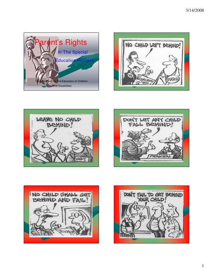 Rights  Training  Powerpoint