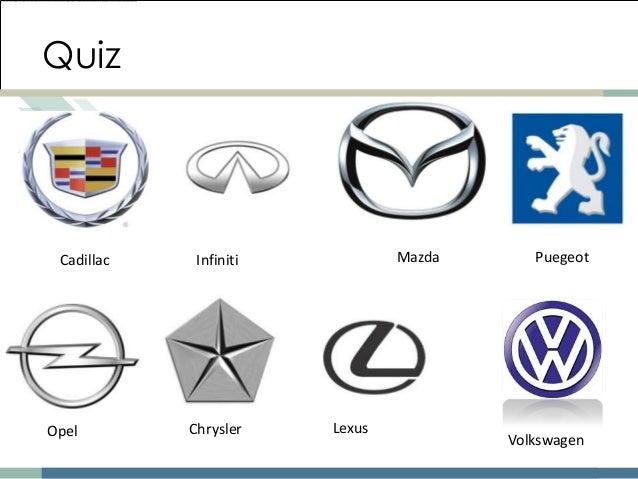 Quiz Cadillac    Infiniti           Mazda      PuegeotOpel        Chrysler    Lexus                                       ...