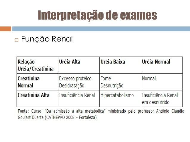 Exame de rins