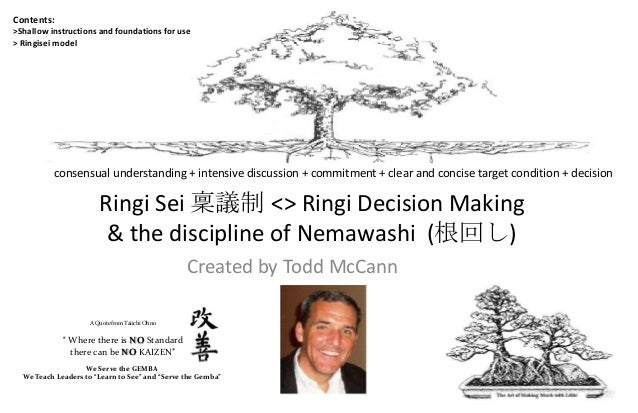 Ringisei nemawhashi and general use instructions created by todd mccann 2