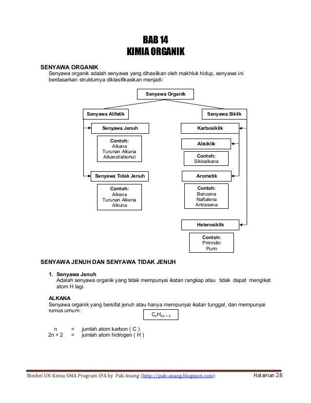 Kimia beberapa ccuart Choice Image