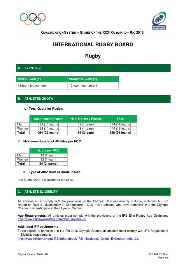 QUALIFICATION SYSTEM – GAMES OF THE XXXI OLYMPIAD – RIO 2016  INTERNATIONAL RUGBY BOARD Rugby A.  EVENTS (2)  Men's Event ...