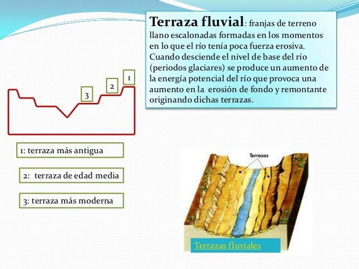 Rios torrentes aguasarroyada for Terrazas fluviales
