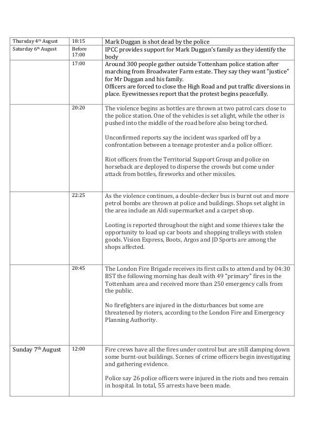 Riots Timeline