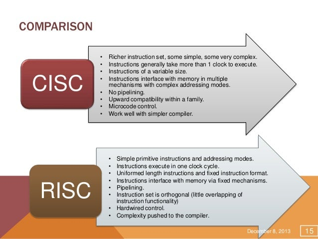 risc and cisc in computer architecture pdf
