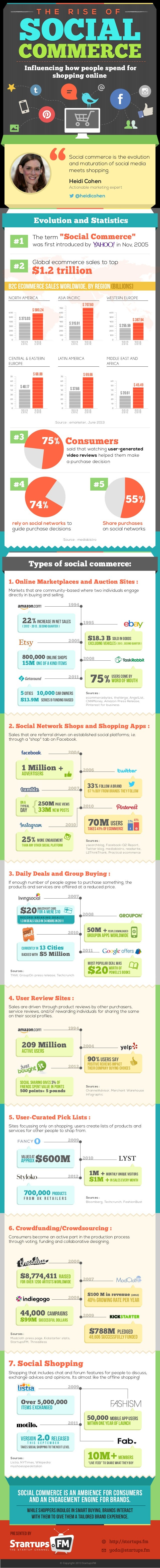7. Social Shopping Shopping that includes chat and forum features for people to discuss, exchange advices and opinions. It...