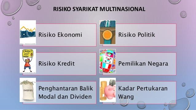 MataWang Asing - Banking Info