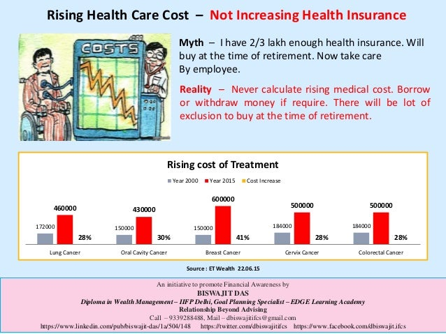 funding the rising cost of u s health care essay
