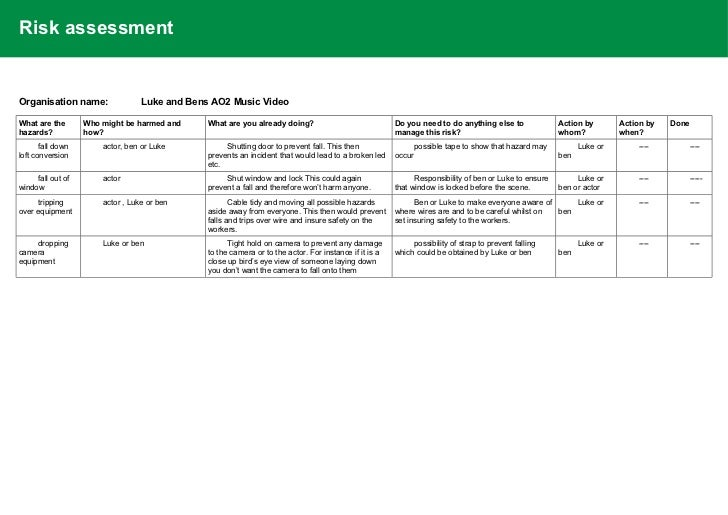 Risk assessment health and safety for Step ladder risk assessment template