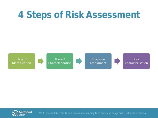 Food Safety Risk Analysis Part 1