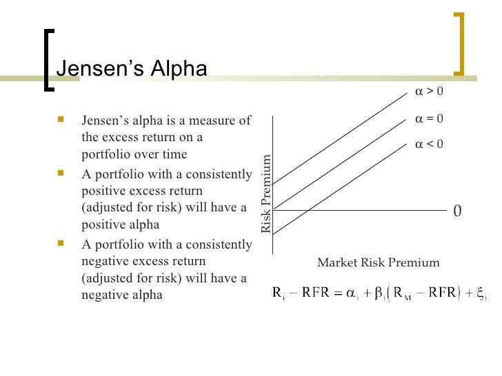 Jensen market penetration arrived