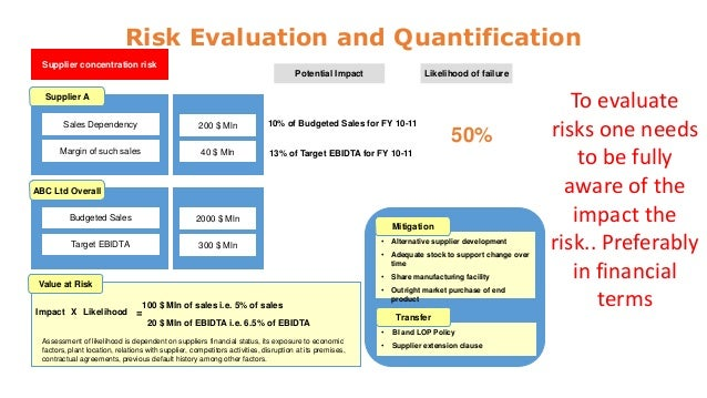 benefit of evaluating internal controls in phases In evaluating internal controls while no methodology can consider all possible issues related to an assessment of a the completion of these phases evaluating internal control at the entity level and then understanding and evaluating internal control at the process, transaction, or.