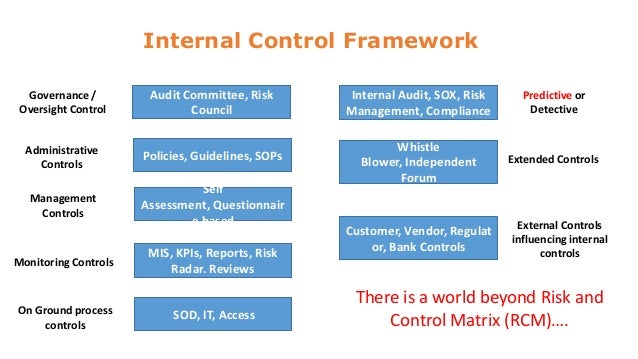 corporate financial internal controls essay Since the recent corporate scandals such as the most common and effective internal controls are internal audits and internal controls internal controls essay.