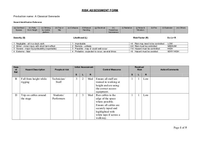 Hazard Assessment Template – Free Online Form Templates