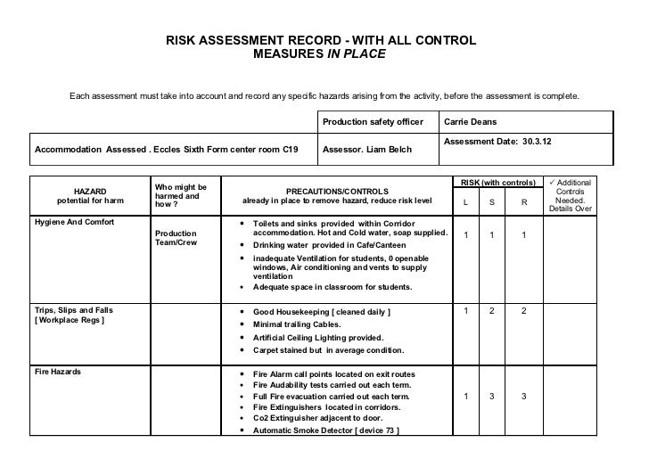 RISK ASSESSMENT RECORD - WITH ALL CONTROL                                            MEASURES IN PLACE         Each assess...