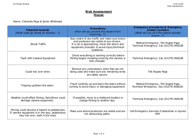Example image warehouse plan - Risk Assessment House