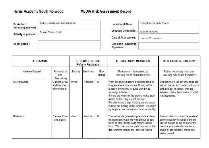 Sample Risk Assessment Report Templates