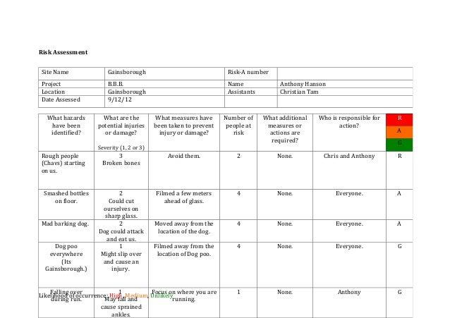 Risk assessment template media