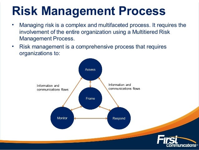 risk management of ewrm Capital & market risk insights tion of enterprise-wide risk management jwn: in general, ewrm is the process an organization utilizes to manage its.