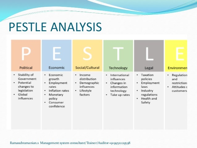 an introduction to environmental analysis of dell organization Airbus corporate answer to disseminate environmental management s ystem e c o-e f f i c i e within an organization's site environmental analysis should.