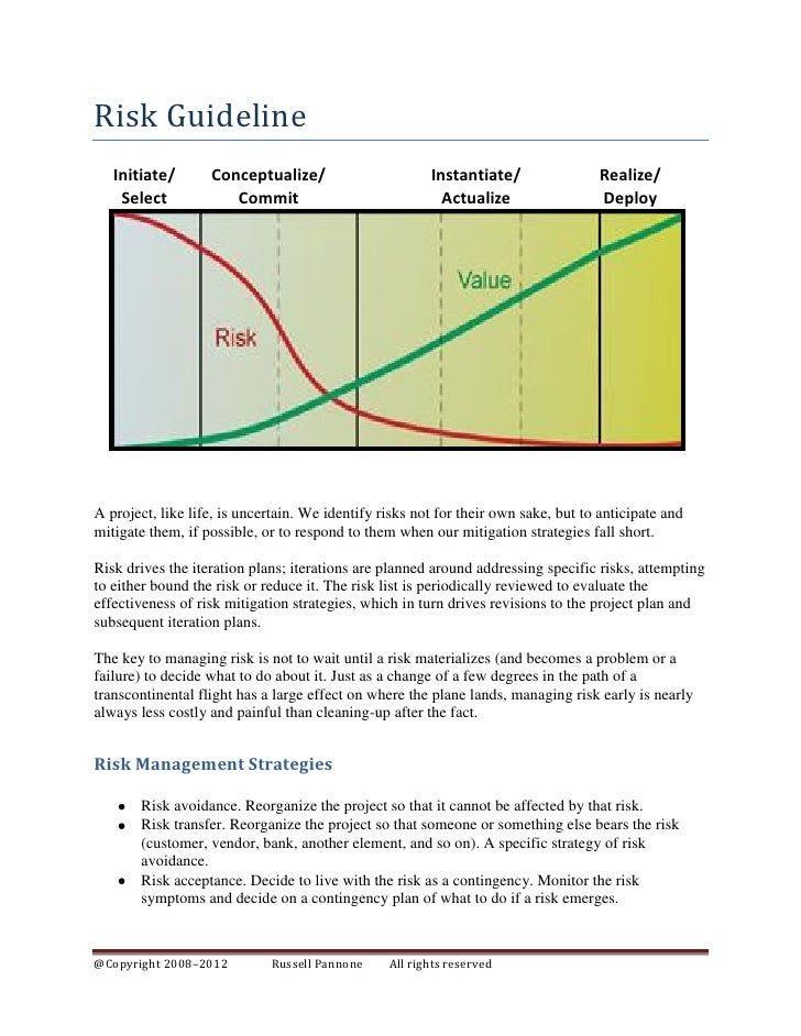 Risk Guideline   Initiate/       Conceptualize/                       Instantiate/                Realize/    Select      ...