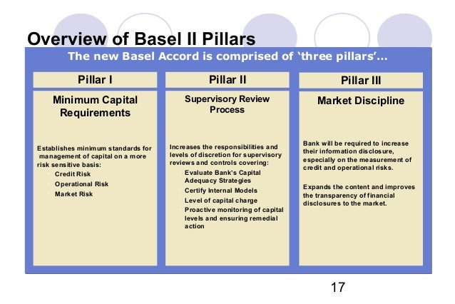 scenario analysis for basel ii operational Operational risk – scenario analysis milan rippel, petr teplý abstract: this paper focuses on operational risk measurement techniques and on economic capital.
