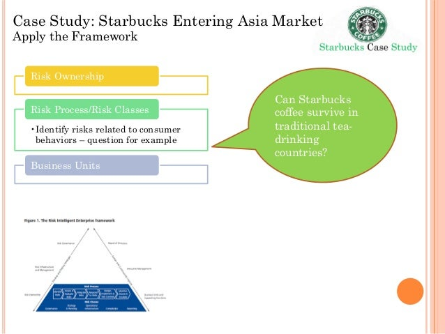 the case study on employees motivation of starbucks beijing management essay The washington dc-based fair labor association is currently carrying out an apple-sanctioned extensive study of work conditions at apple's top eight suppliers in china, including foxconn.